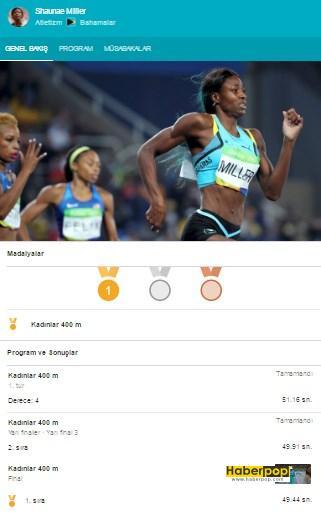 Olimpiyatlarda-koşucu-kadın-bitiş-çizgisine-balıklama-atladı-haberi-oku-haber olimpiyat